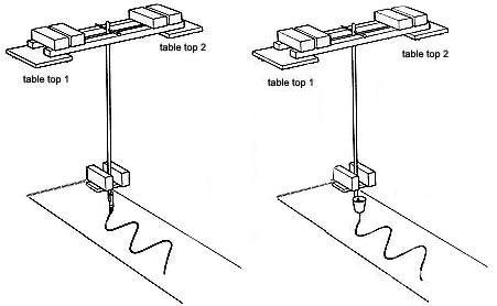 Simple harmonic motion   IOPSpark