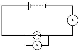 Measuring resistance with a voltmeter and an ammeter | IOPSparkIoP Spark - Institute of Physics